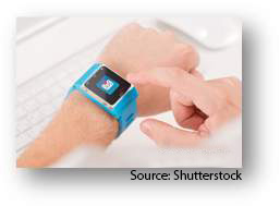 A Wi-fi connected wrist-band device. Source: Shutterstock